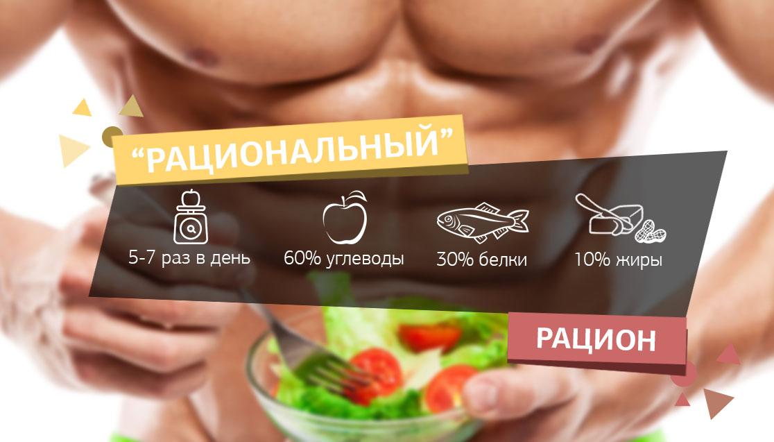 Рациональное питание для набора мышечной массы
