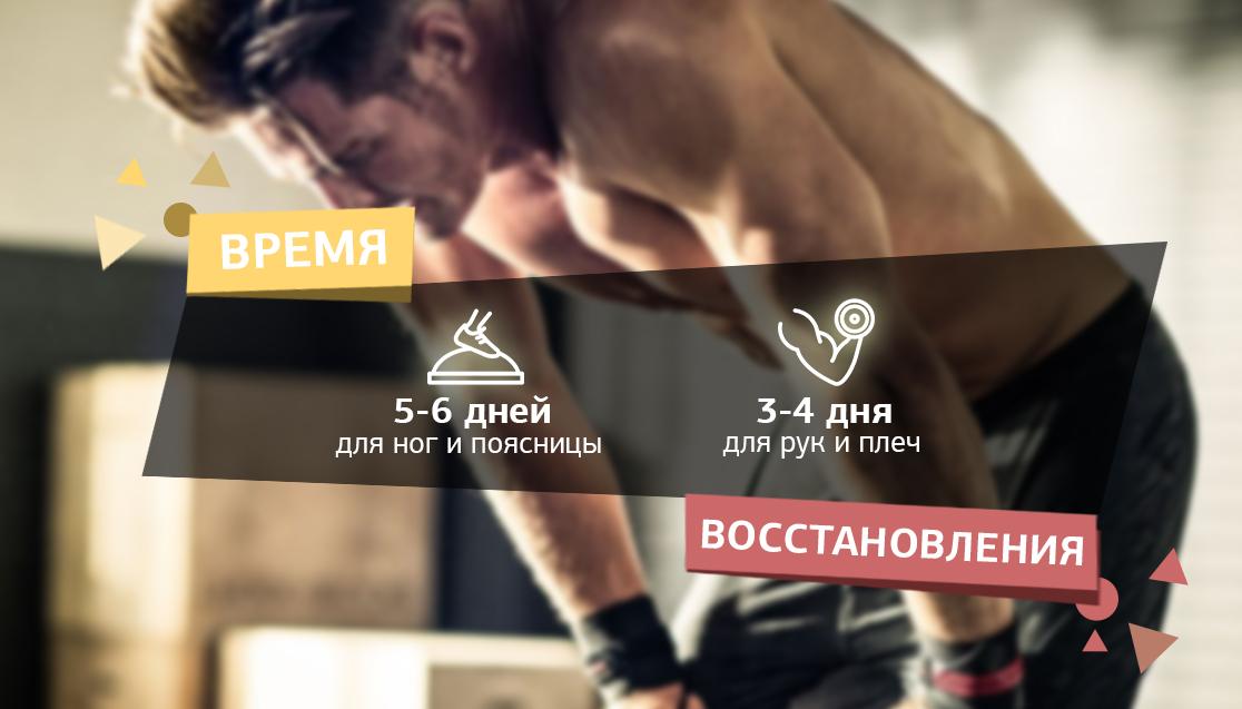 Время восстановления мышц