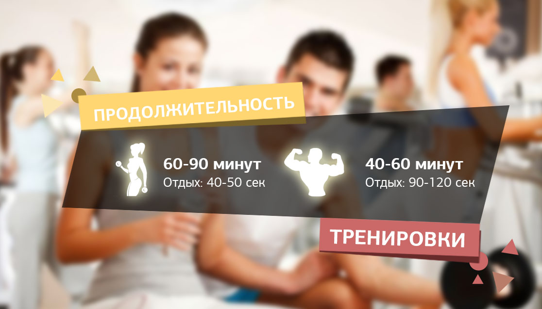 Продолжительность тренировки на все тело для мужчин и женщин