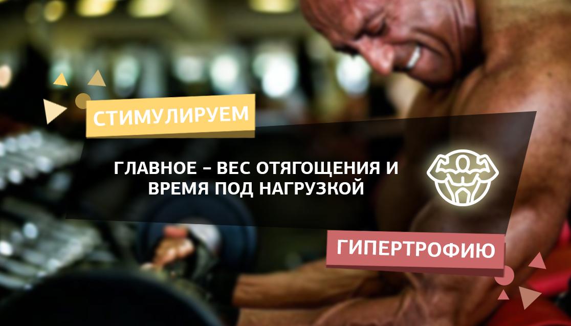 Влияние мышечного отказа на гипертрофию